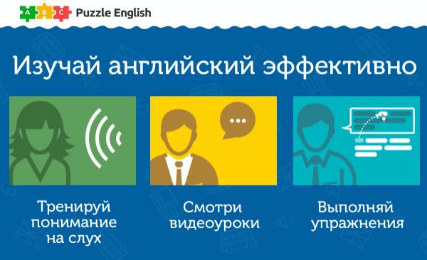 10 занятий по английскому языку справочная часть